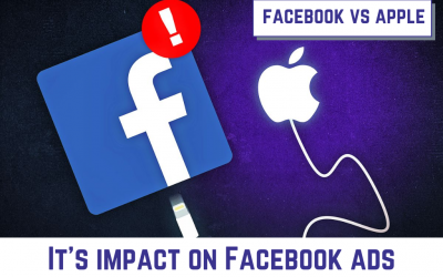 """Apple vs Facebook""- its impact on Facebook ads"